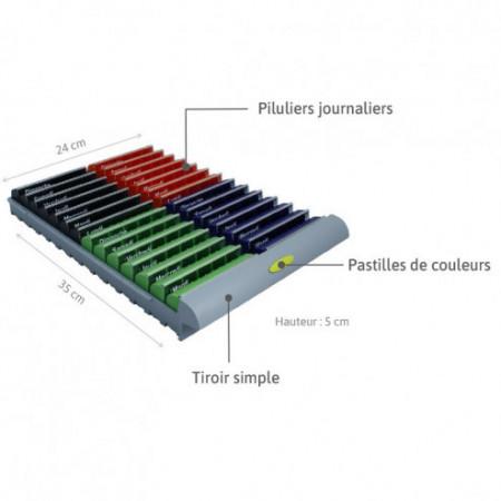 Pilulier Anabox 4S 5 petits tiroirs avec fermeture