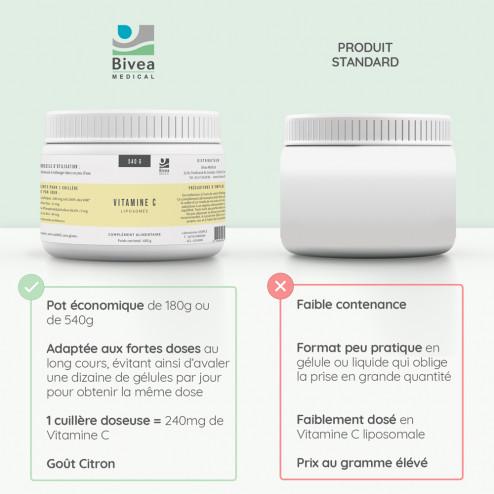 Vitamine C liposomale en poudre - comparaison