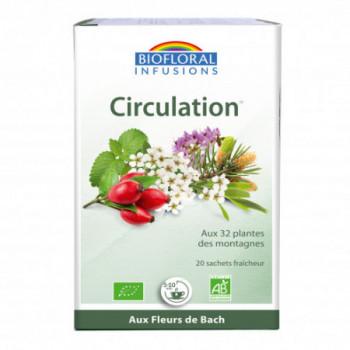 Infusion Bio Circulation Digestion Bien-être